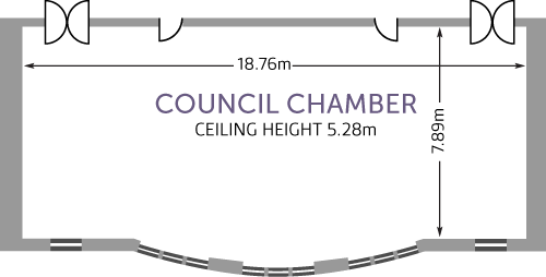 Hallam Council Chamber - Overview