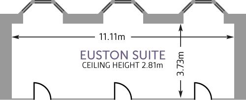 Hallam Euston Suite - Overview
