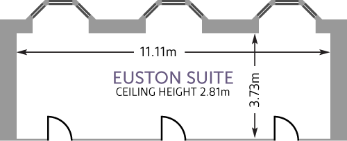 Hallam Euston Suite - Overview