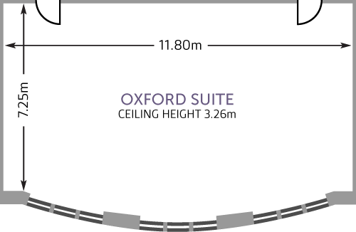 Hallam Oxford Suite - Overview