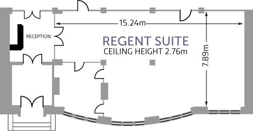 Hallam Regent Suite - Overview
