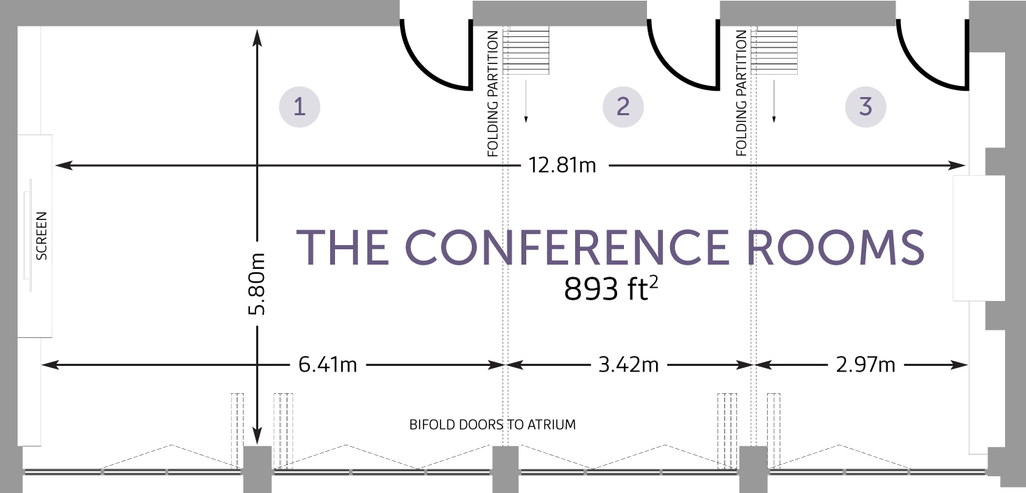 The Central - The Conference Rooms