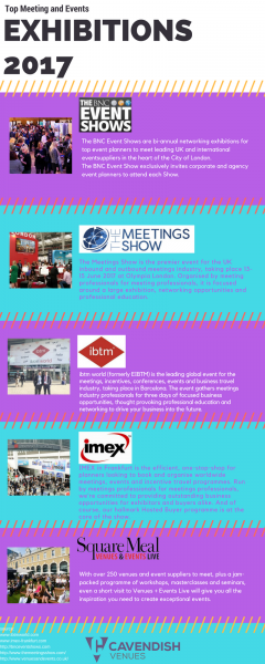 Infographic Top exhibitions 2017