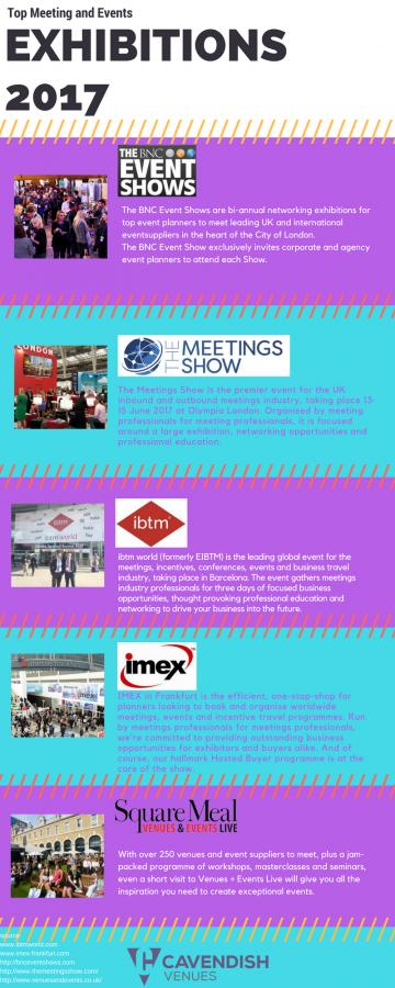 Infographic Top exhibitions 2017